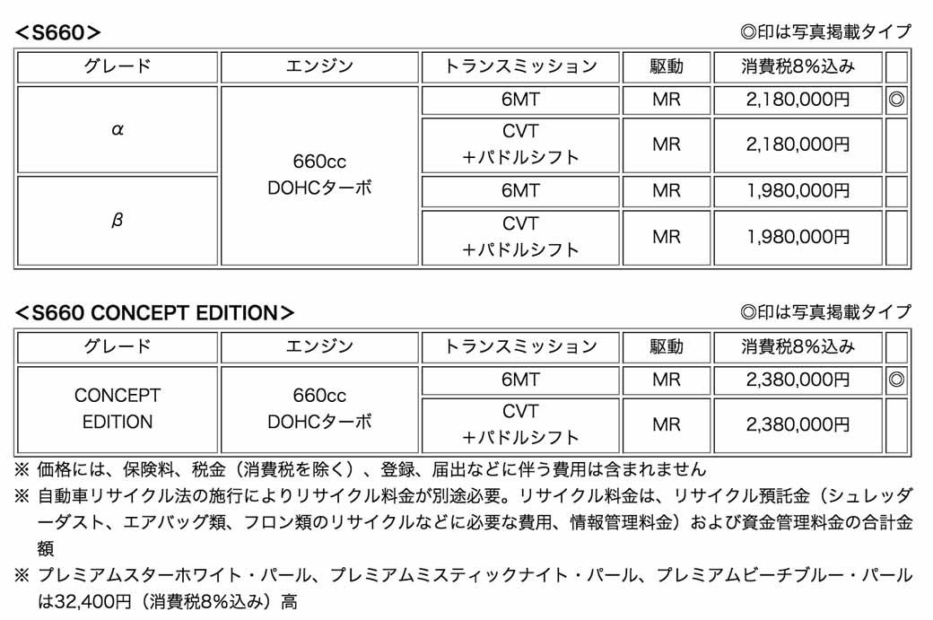 honda-s660-announcement20150330-13