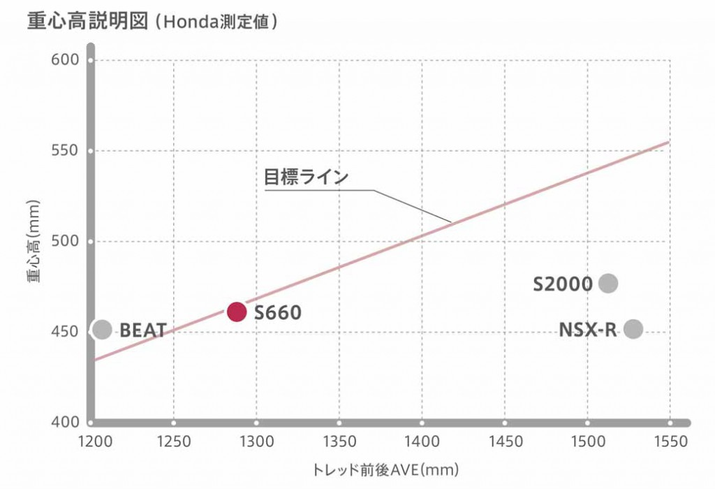 honda-s660-announcement20150330-5