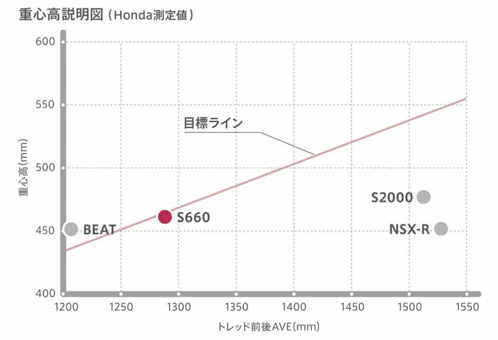 honda-s660-announcement20150330-5