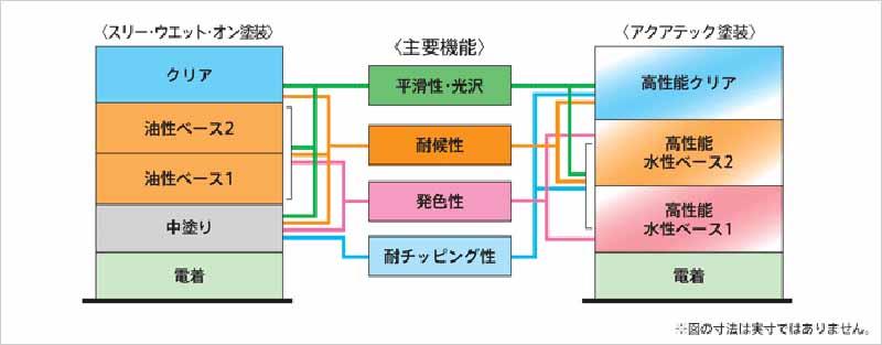 47th-aqua-tech-paint-mazda-Ichimura-industry-award-contribution-award20150421-1-min