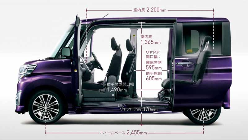 daihatsu-is-equipped-with-a-smart-assist-Ⅱ-to-move-and-tanto20150427-6-min