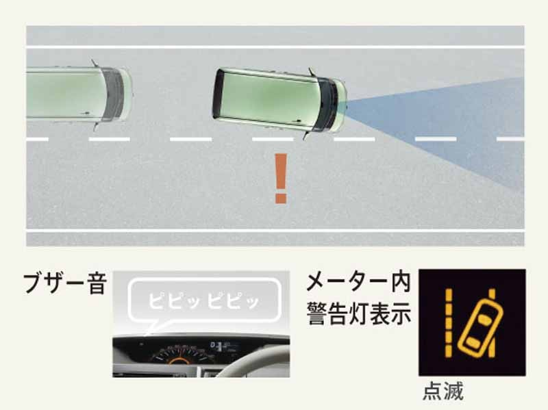 daihatsu-is-equipped-with-a-smart-assist-Ⅱ-to-move-and-tanto20150427-11-min