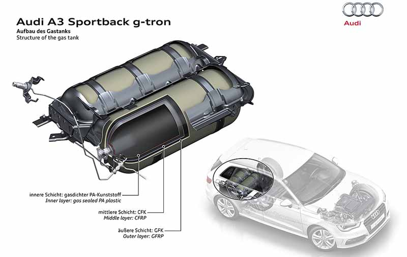 audi-of-40-units-in-germany-phv-experiment-a3-sportback-e-tron20150426-6-min