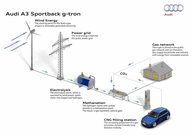 audi-of-40-units-in-germany-phv-experiment-a3-sportback-e-tron20150426-8-min