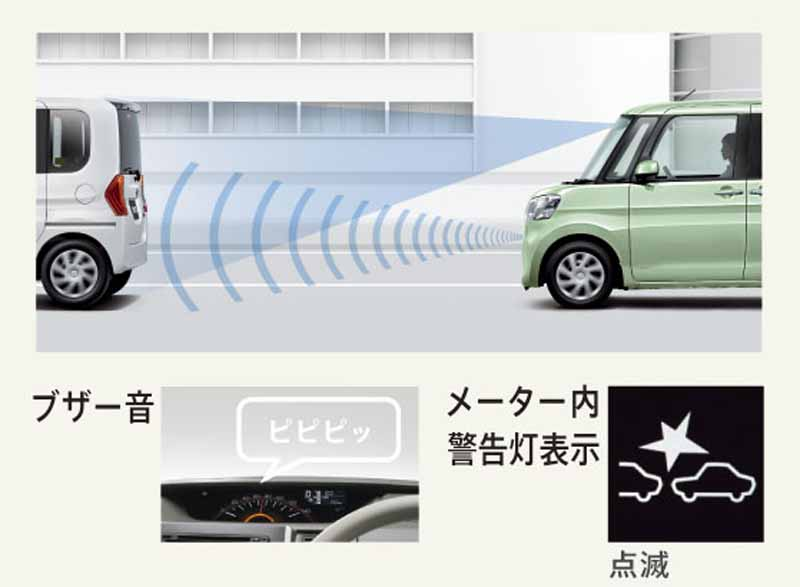 daihatsu-is-equipped-with-a-smart-assist-Ⅱ-to-move-and-tanto20150427-12-min