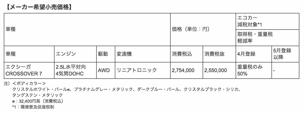 subaru-introduces-new-crossover7-20150416-100-min