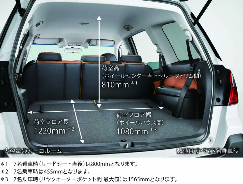subaru-introduces-new-crossover7-20150416-12-min