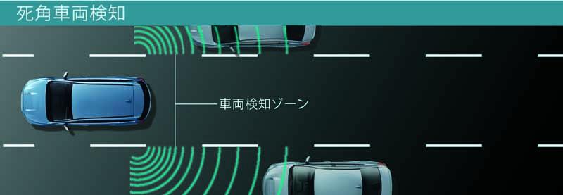 subaru-revu-ogu-improvement-advanced-safety-package-deployment20150416-18-min