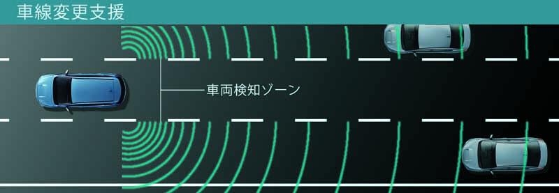 subaru-revu-ogu-improvement-advanced-safety-package-deployment20150416-19-min