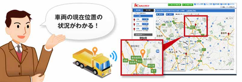 system-appeared-can-be-real-time-management-of-commercial-vehicles20150415-2