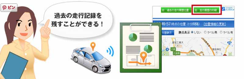 system-appeared-can-be-real-time-management-of-commercial-vehicles20150415-3