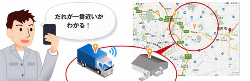 system-appeared-can-be-real-time-management-of-commercial-vehicles20150415-4