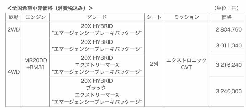 tafugia-x-trail-first-ever-hybrid-genru20150407-19
