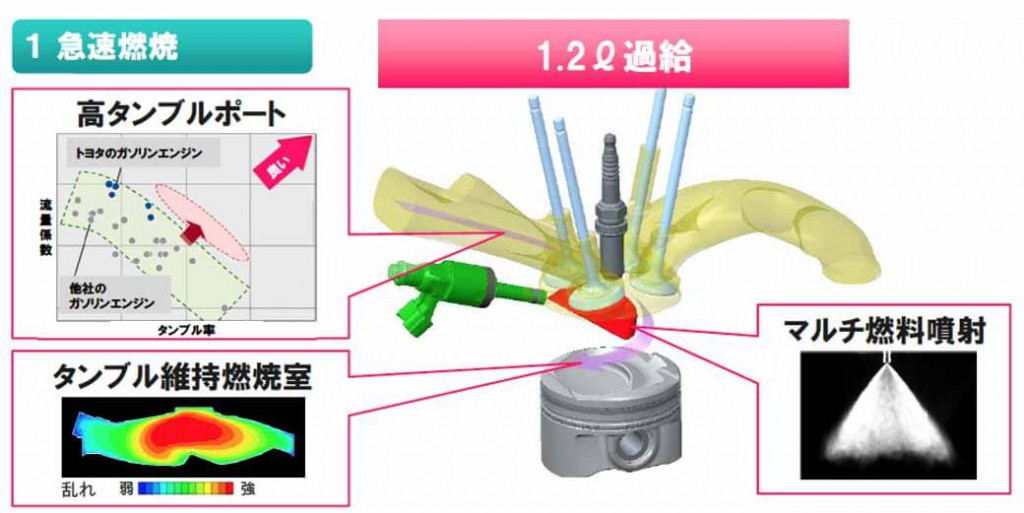 toyota-and-developed-a-new-1.2l-direct-injection-turbo-engine20150406-6