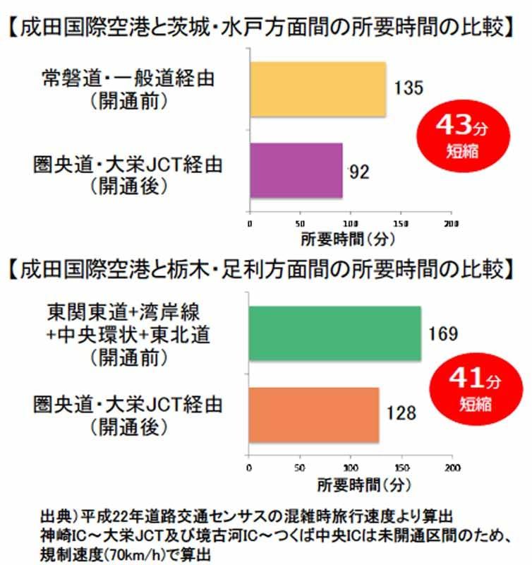 between-the-bloc-hisashimichi-kanzaki-ic-daiei-jct-is-opened20150527-1-min