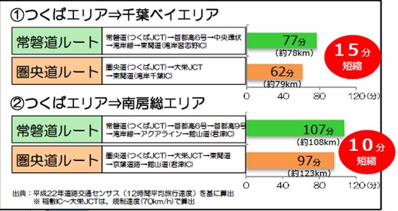 between-the-bloc-hisashimichi-kanzaki-ic-daiei-jct-is-opened20150527-2-min