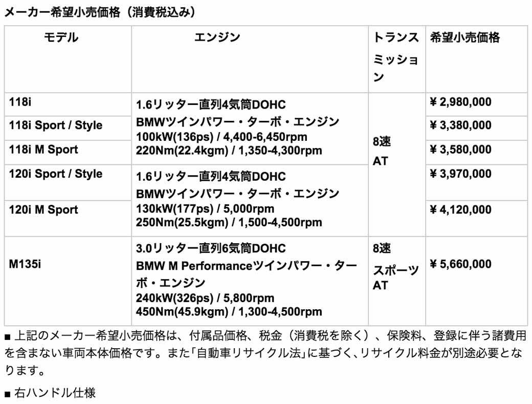 bmw-1-series-announcement-entry-model-off-the-3-million-yen-price20150514-21-min
