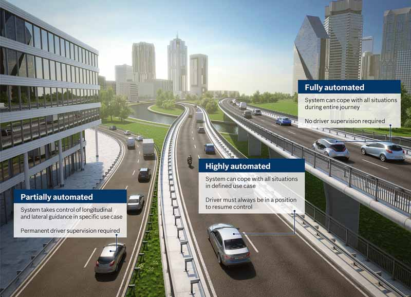 bosch-networking-is-the-key-to-automatic-operation-success20150522-3-min