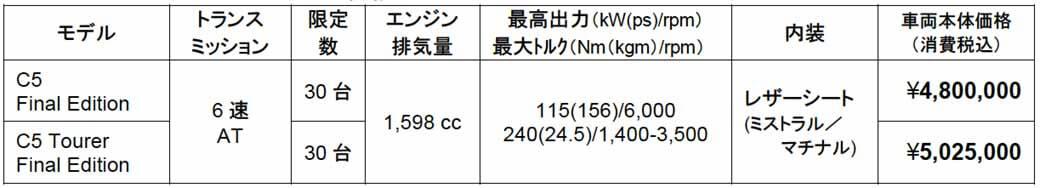 citroen-last-c5-final-edition-60-cars-limited-release20150519-20