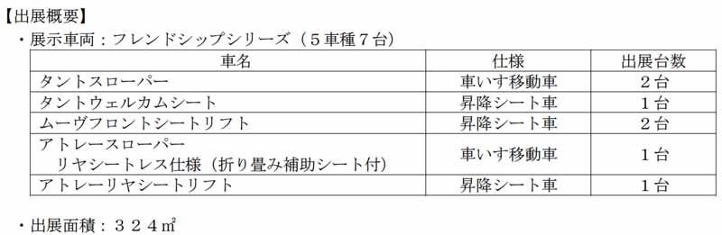 daihatsu-and-exhibited-a-light-welfare-vehicle-in-nagoya-welfare-20150513-2-min