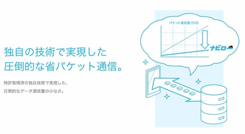 dena-and-start-offering-free-car-navigation-app-nabiro-for-smartphone20150530-3-min