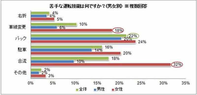 driving-technique-questionnaire-poor-woman-confluence-is-poor-young-people-parking-is20150509-2-min