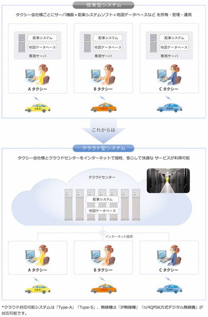 fujitsu-ten-to-the-realization-of-the-taxi-fleet-management-utilizing-big-data20150525-2-min