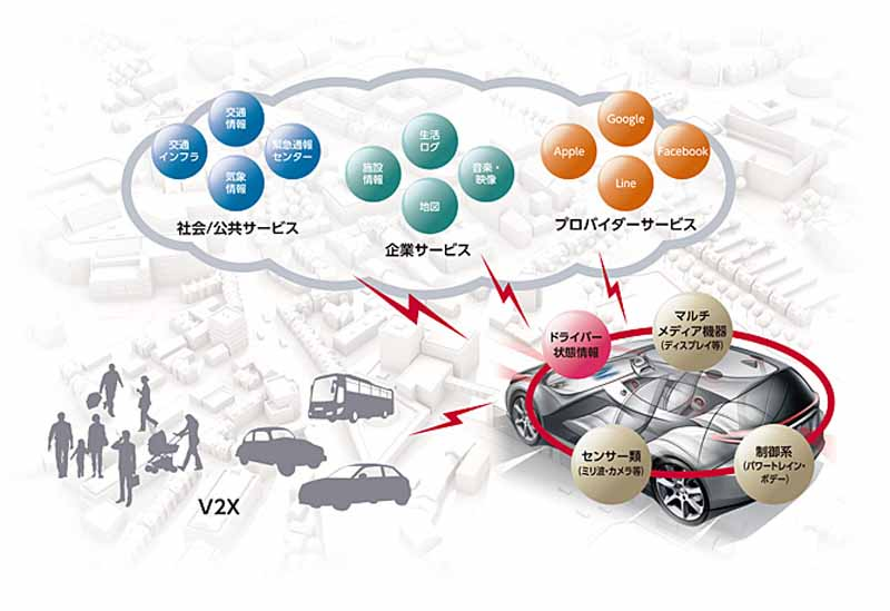 fujitsu-ten-to-the-realization-of-the-taxi-fleet-management-utilizing-big-data20150525-5-min