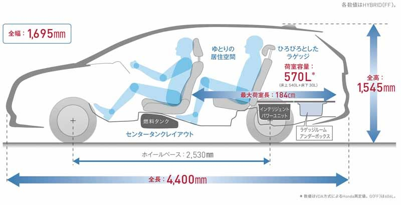 honda-start-new-compact-station-wagon-shuttle-sale20150515-3-min