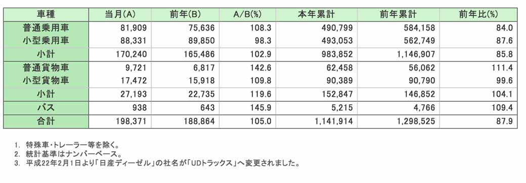 jihanren-new-car-sales-record-of-april-201520150506-3-min