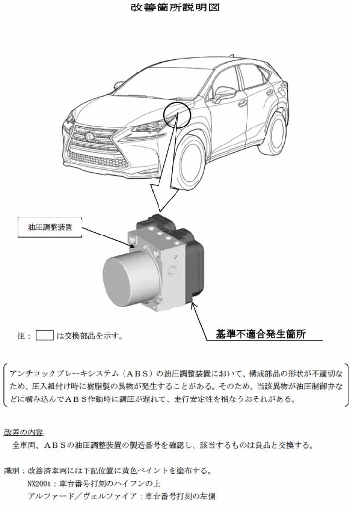 lexus-notification-of-nx200t-recall20150527-1-min