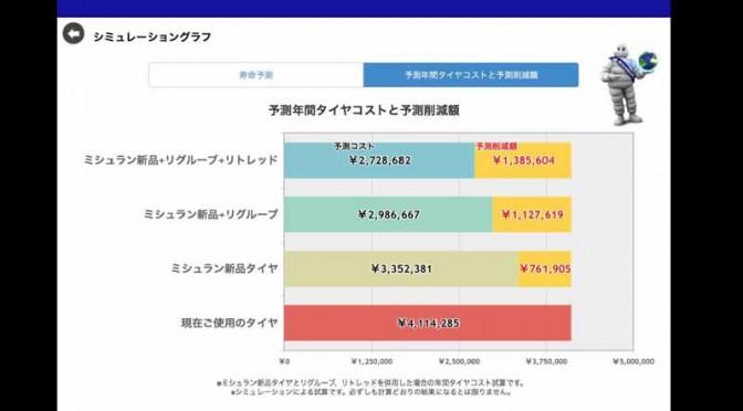 日本ミシュランタイヤ、タブレットでタイヤ取扱店と事業用コンテンツを共有