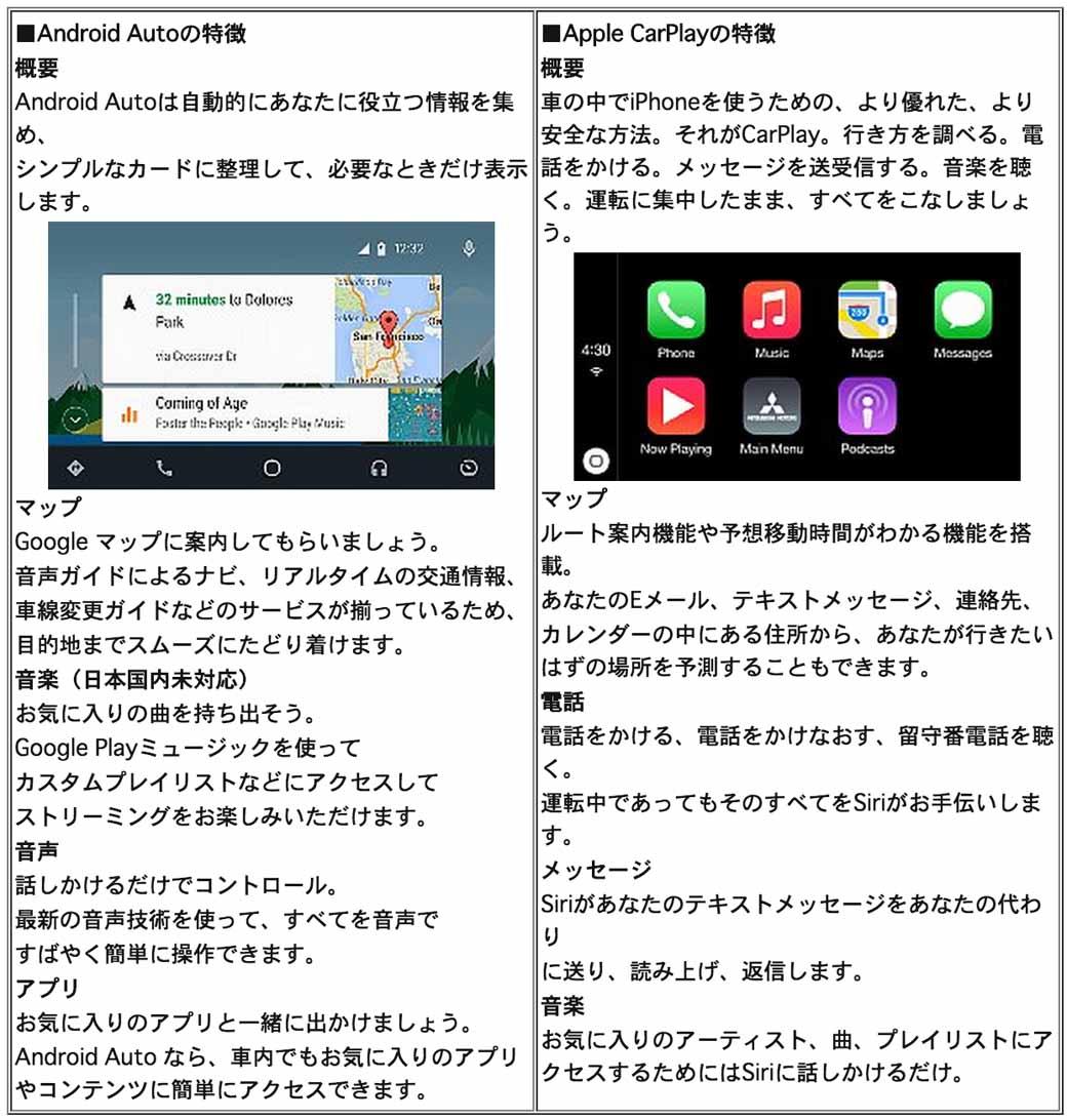 mitsubishi-pajero-2016-vehicle-display-mounted-of-smartphone-support20150529-1-min