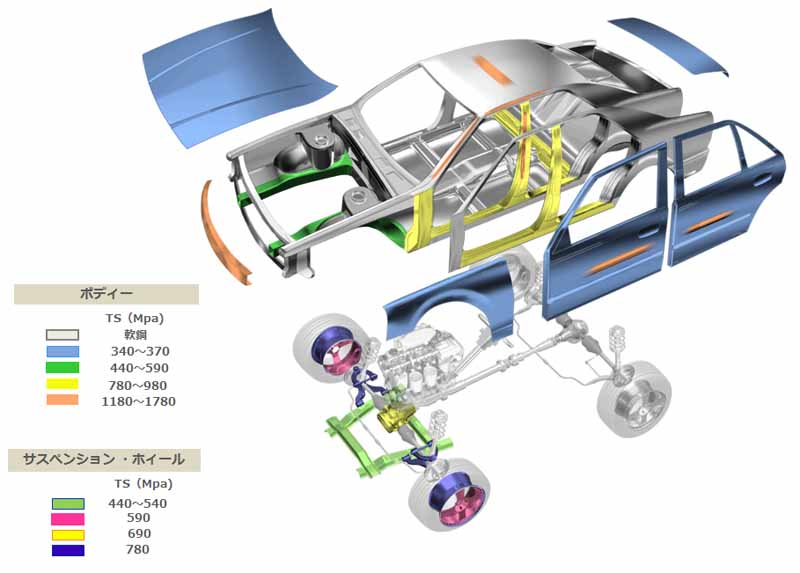 nippon-steel-sumitomo-metals-expanding-international-supply-system-of-automobile-steel-sheet20150526-3-min
