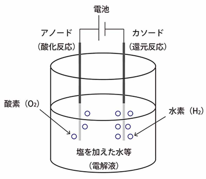 riken-solar-energy-to-low-cost-system-implementation-to-be-converted-to-hydrogen20150504-2-min