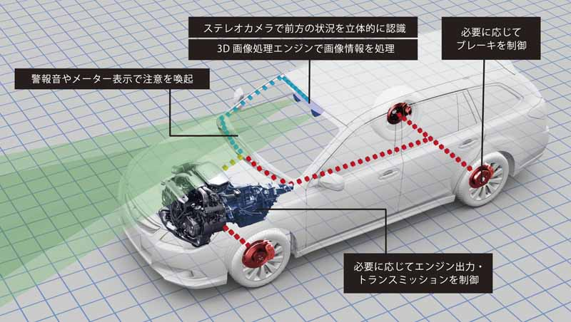 subaru-and-exhibited-at-the-technology-exhibition-2015-of-people-and-cars20150514-6-min