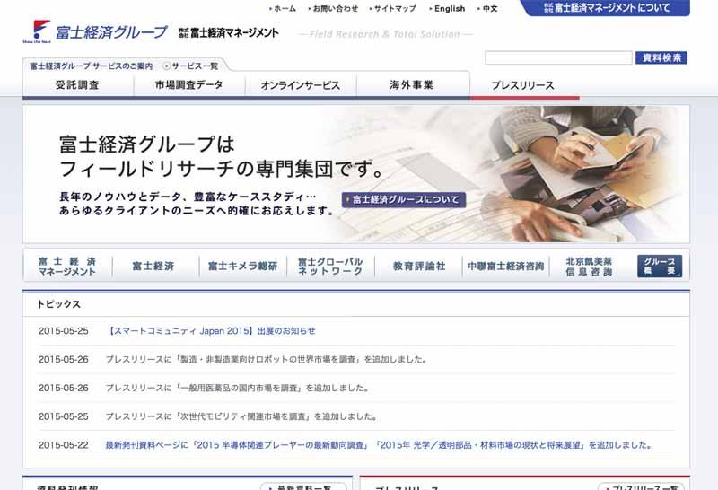 survey-results-of-fuji-economy-robot-world-market20150527-2-min