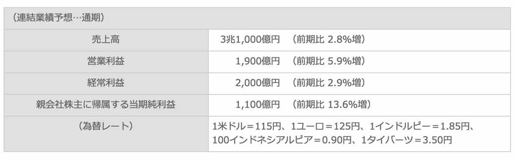 suzuki-in-march-2015-period-earnings-announcement20150512-1-min