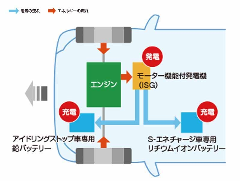 suzuki-the-s-energy-charge-to-the-hustler-vehicles-release20150513-130-min
