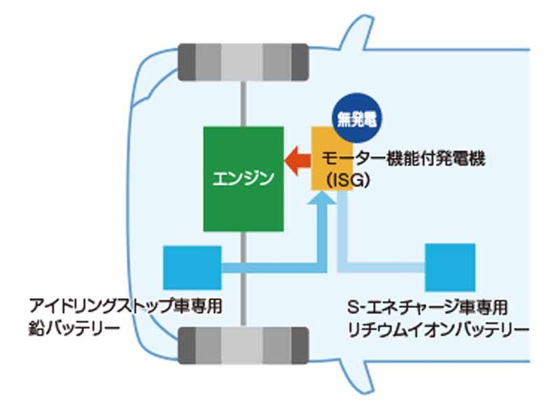 suzuki-the-s-energy-charge-to-the-hustler-vehicles-release20150513-140-min