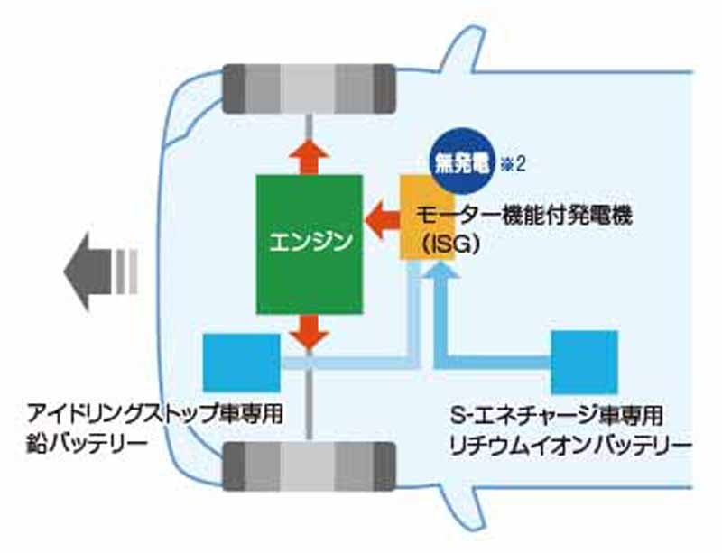 suzuki-the-s-energy-charge-to-the-hustler-vehicles-release20150513-15