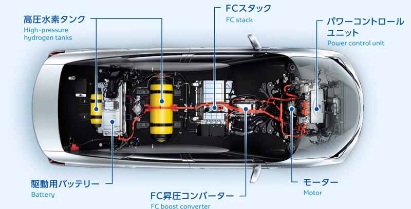 toyota-grab-a-clue-of-the-power-generation-performance-improvement-of-fuel-cell20150418-1 (1)