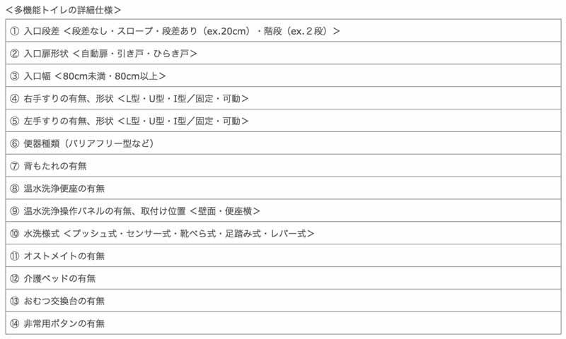 toyota-the-navigation-for-multi-function-toilet-information-services-start-published-in-welfare20150516-11-min