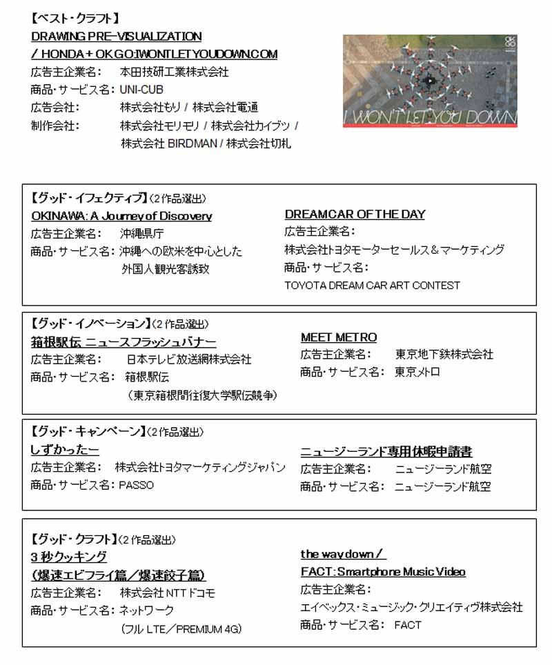 code-award-2015-and-the-video-work-of-honda-uni-cub-β-best-craft-award20150610-3-min