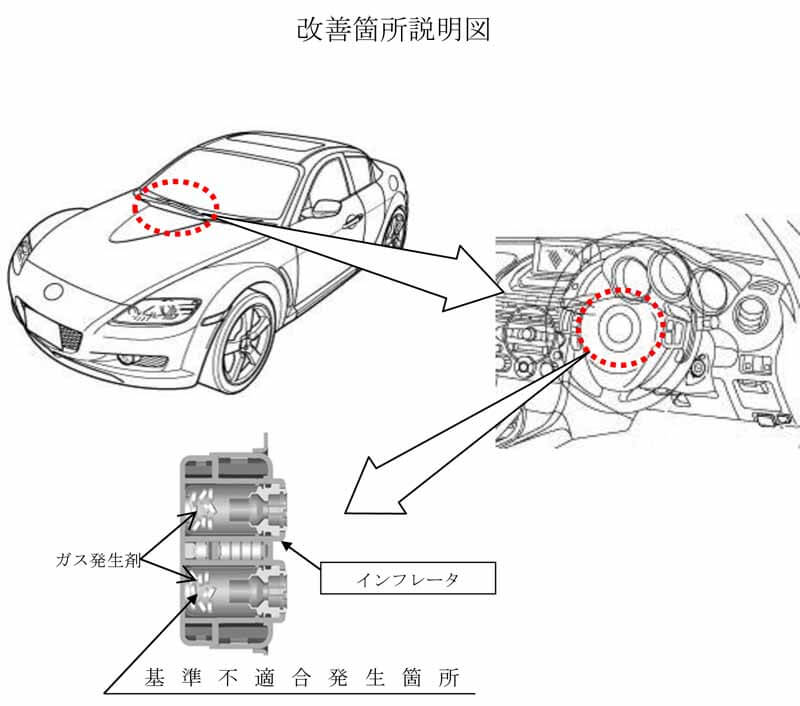 Mazda RX-8, notification of recall-1 (1)