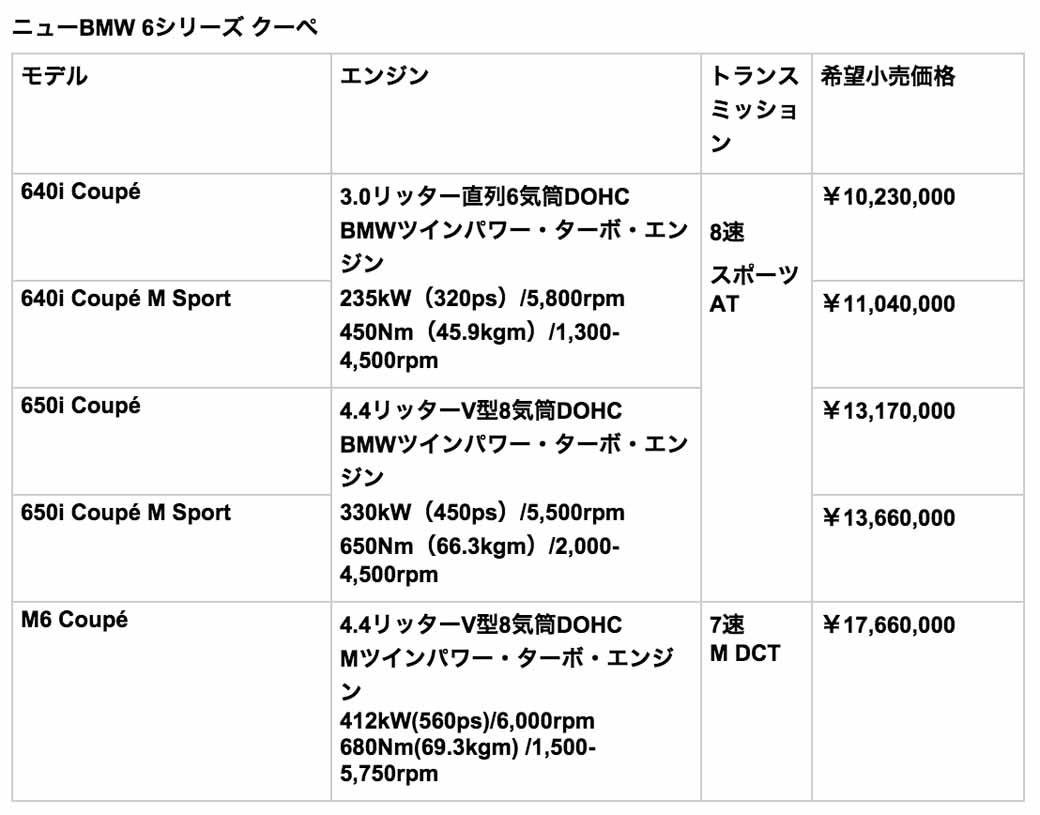 bmw-new-6-series-announced20150626-1-min