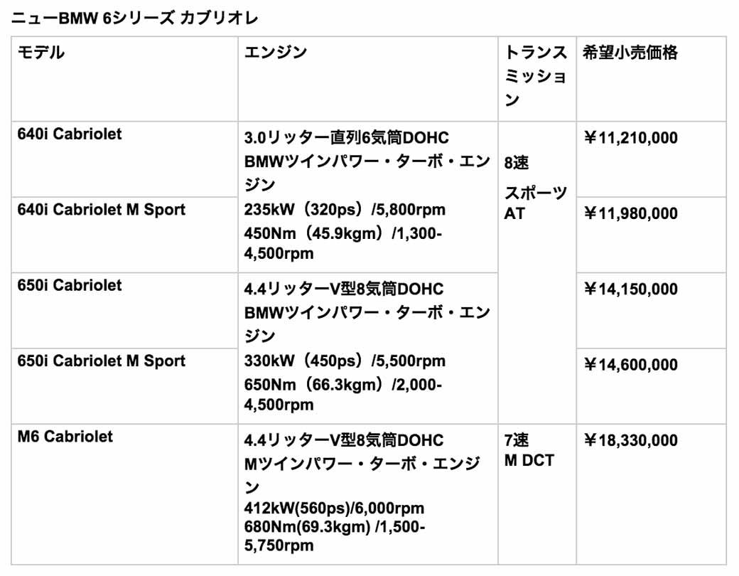bmw-new-6-series-announced20150626-2-min