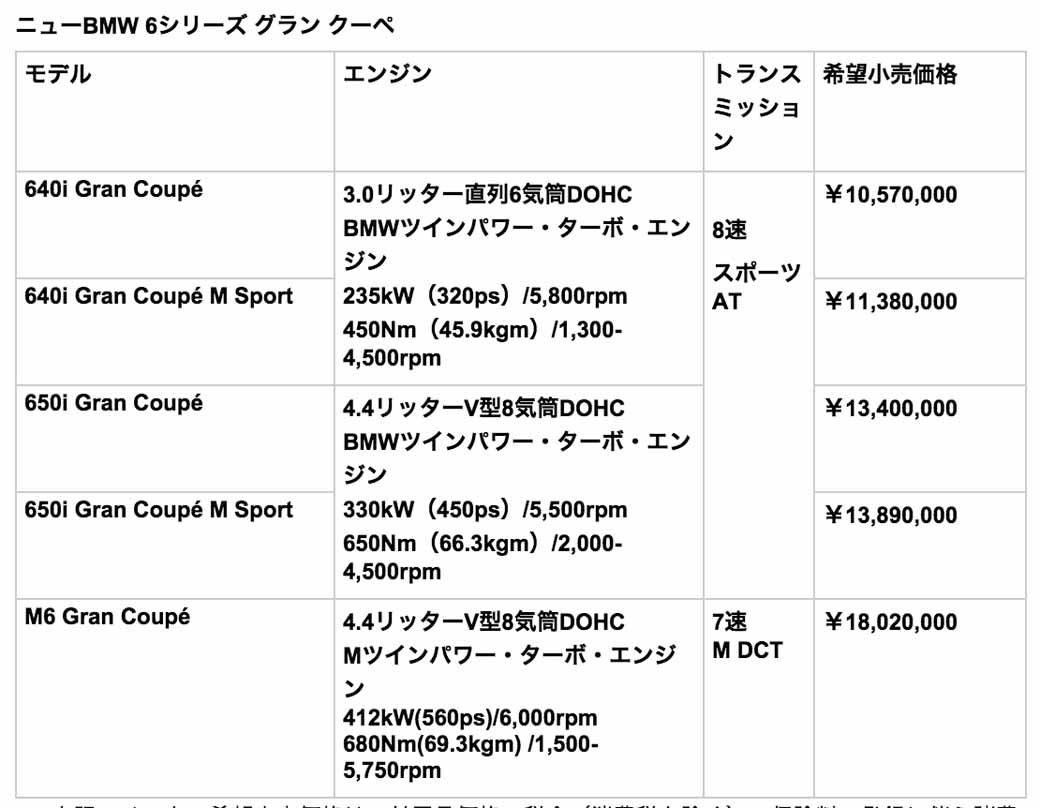 bmw-new-6-series-announced20150626-3-min