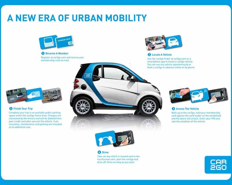 bosch-and-daimler-and-practical-application-of-automatic-parking-in-car2go20150621-2-min