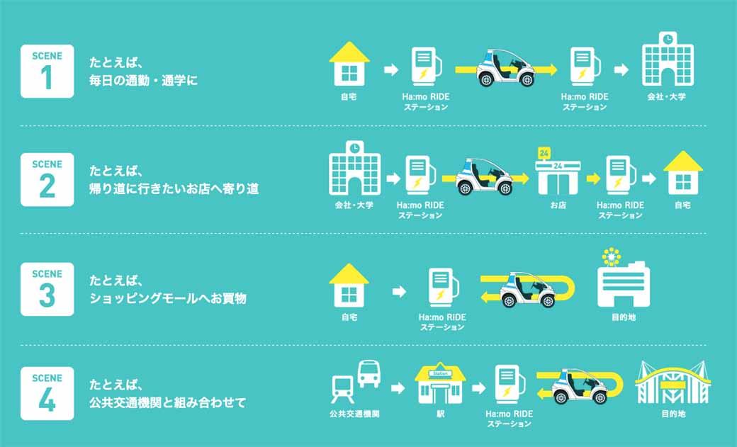 circle-k-sunkus-start-ultra-compact-ev-sharing-service-in-the-store-under-aichi-prefecture20150612-2-min
